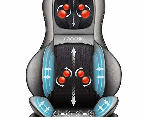 Best Massage Chairs buying guide for you.