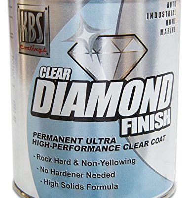 Best Clear Coat For Metal Reviews.