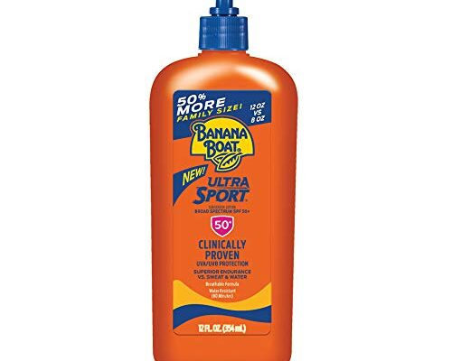 Best Sunscreen Lotions review.