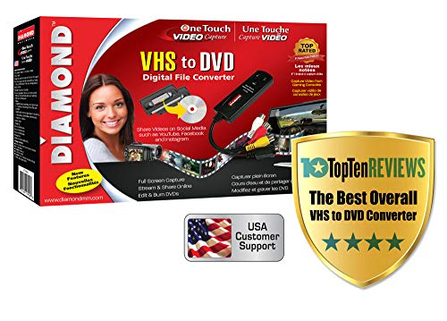 Best Camcorder To Dvd Softwares Reviews.